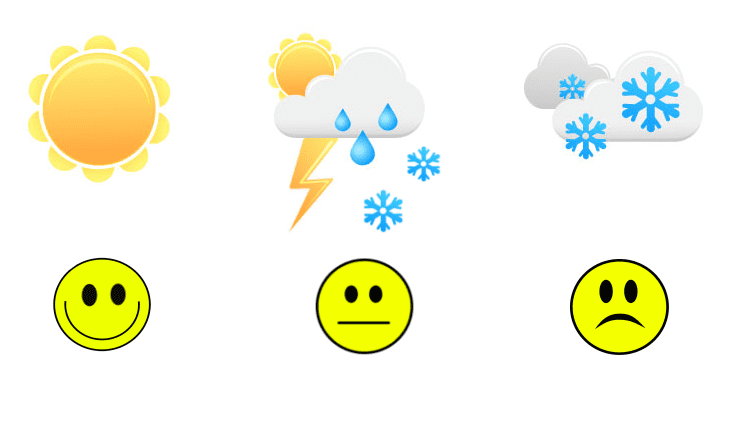 Weekend commentary: What's with the manic weather?